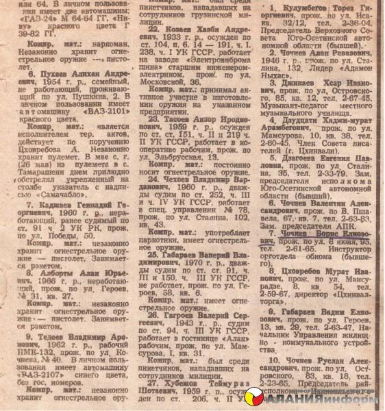 Осетинские герои разыскиваемые фашисткой Грузией во главе с Звиадом Гамсахурдиа в 1991г